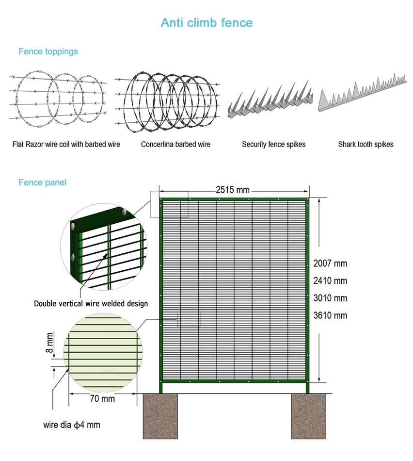 Anti Climb Fence - Double Vertical Wire Welded Security Mesh Fencing