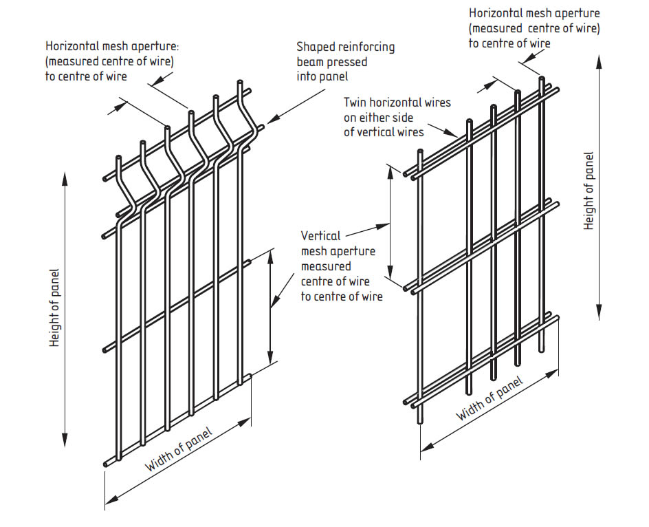 General Purpose, Security, High Security & Extra High Security Fences